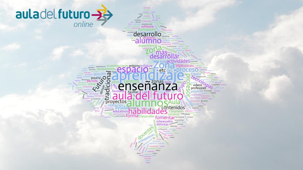 El aula del futuro con una nube de palabras