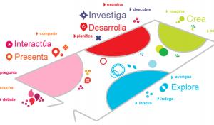 Infografía del Aula del Futuro