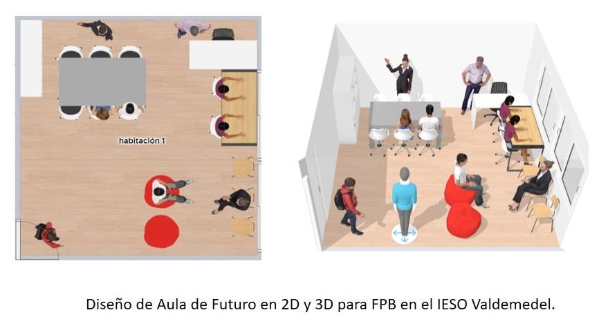Diseño del aula en 2D y 3D